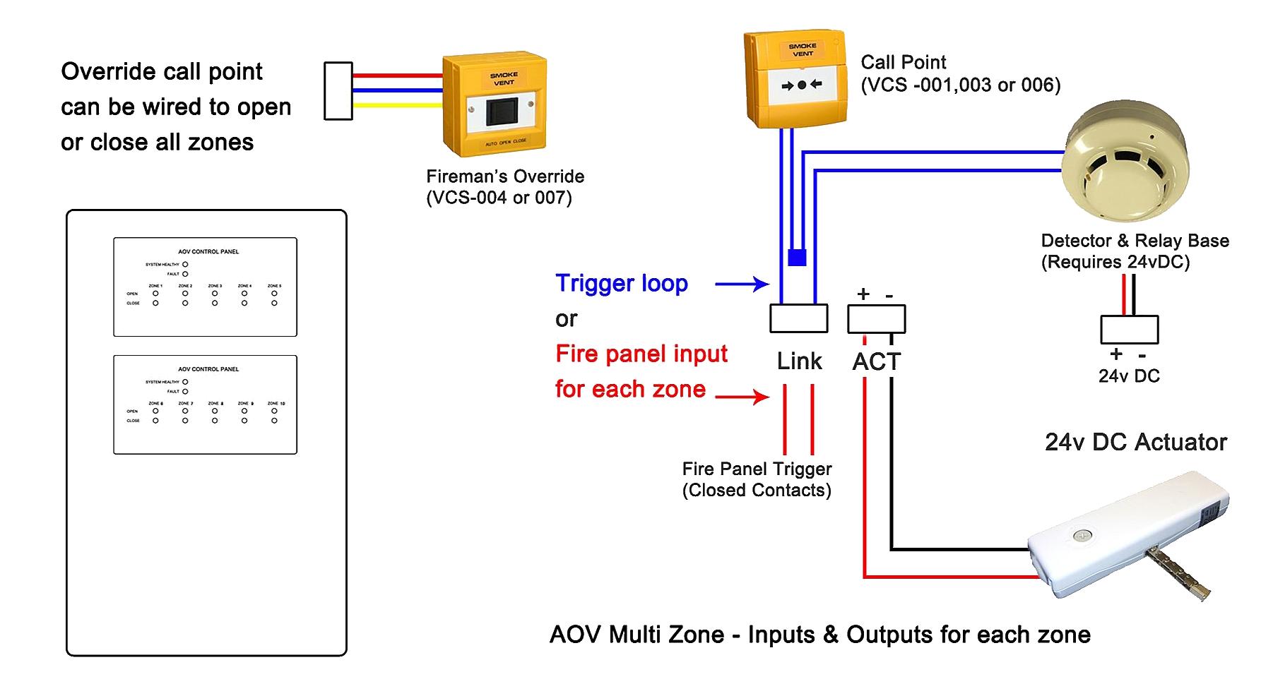 Multi-Zone-AOV-Layout-Wiring Manual Call Point Wiring Diagram on smoke detector block diagram, how work smoke detectors diagram, smoke detector circuit diagram,