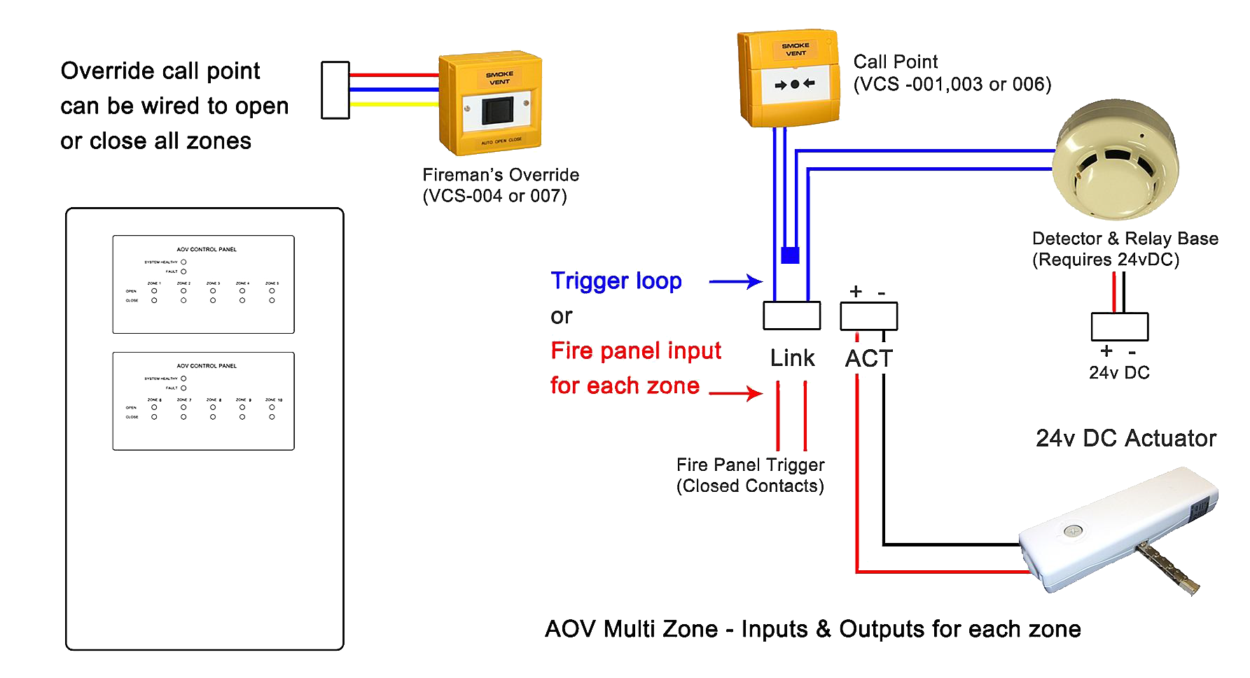 Multi Zone AOV Layout Wiring fireman switch wiring diagram raypak pool heater fireman switch intermatic k4221c wiring diagram at panicattacktreatment.co