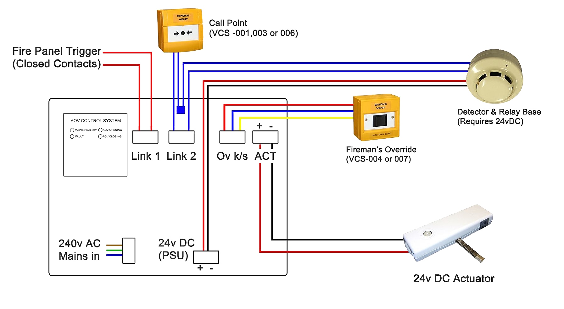 Single Zone AOV Layout Wiring wiring diagram gcs20r schematic circuit diagram \u2022 wiring diagram  at fashall.co
